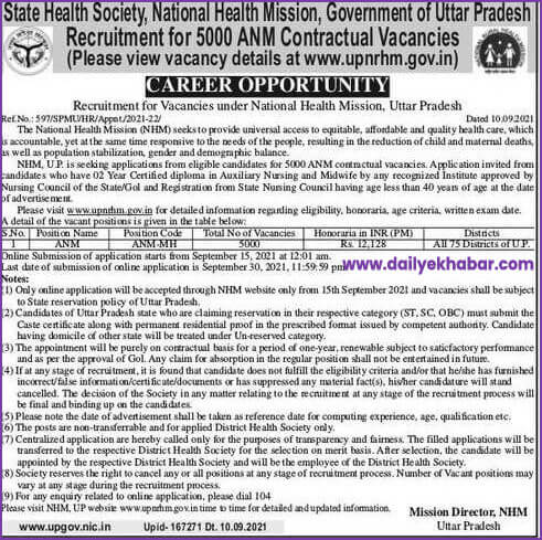 NHM UP ANM Jobs Notification